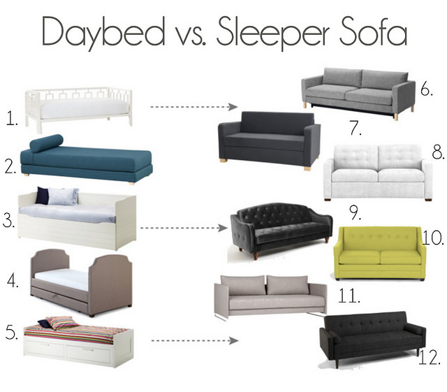 the daybed vs  sleeper sofa debate  rh   hellohannah